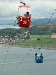 /images/great_orme_aerial_cable_cars